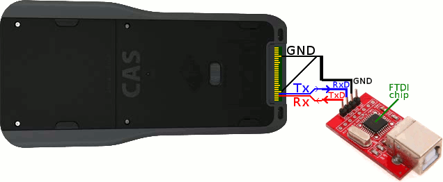RS232 / TI-Nspire CAS TouchPad