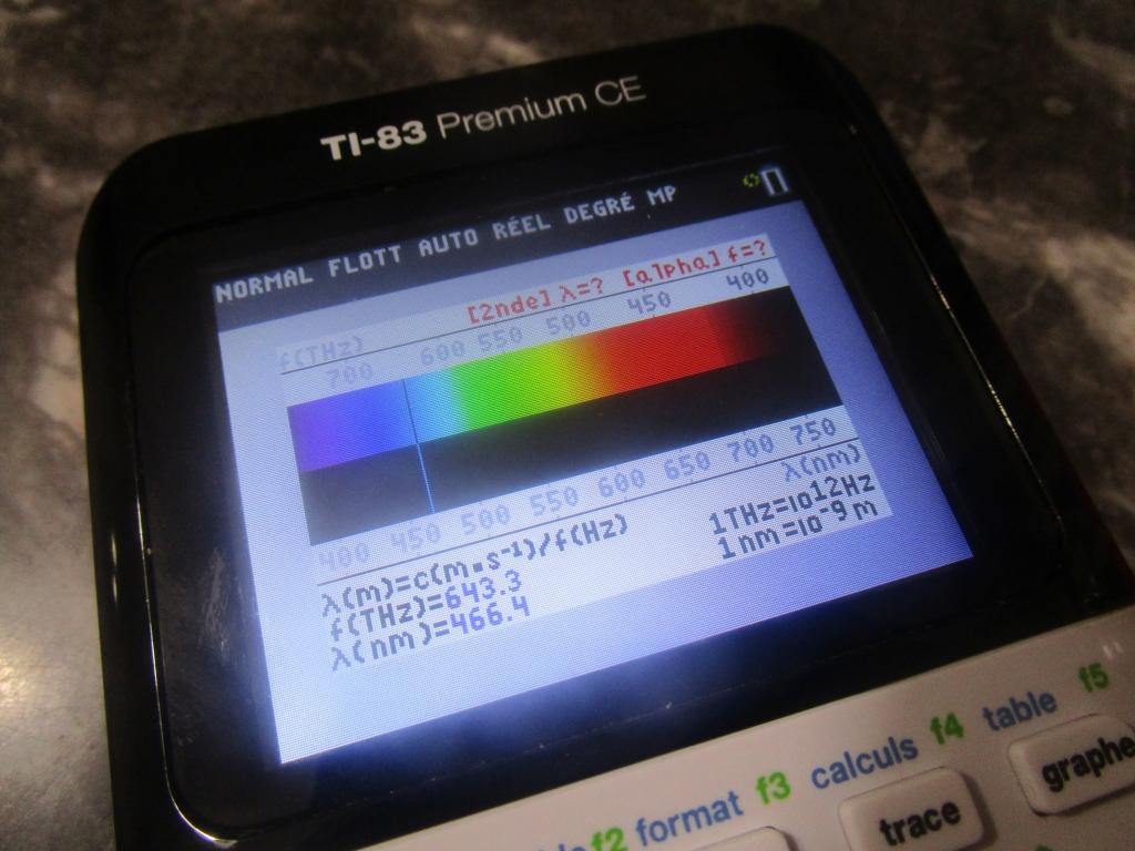 TI-83 Premium CE + Colors