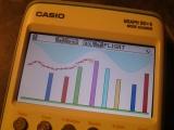 Casio Graph 90+E + Flight