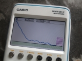 Graph 90+E + NOT crash