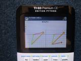83 Premium CE 5.5 + ti_plotlib