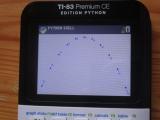 TI-83 Premium CE + ce_quivr
