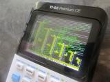 TI-83 Premium CE: Androides lv70